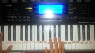E Sanje Rangitaranga keyboard