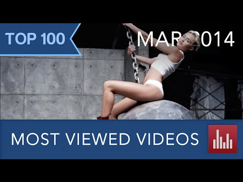 Xxx Mp4 Top 100 Most Viewed YouTube Videos Mar 2014 3gp Sex