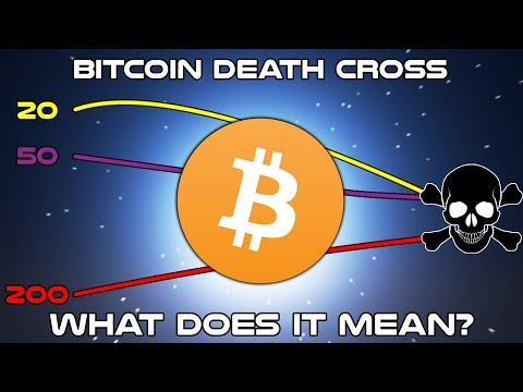 Xxx Mp4 What Is The Bitcoin BTC Death Cross Explanation Of MAs And Their Importance 3gp Sex