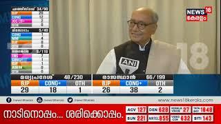 അഞ്ചോടിഞ്ച് 2018 | തെലങ്കാനയിൽ എതിരാളികളില്ലാതെ TRS |Assembly Election Results 2018 Live Updates