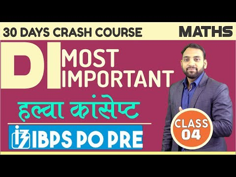 Mission IBPS PO PRE     MOST IMPORTANT DI   CLASS - 4   By Arun Sir  