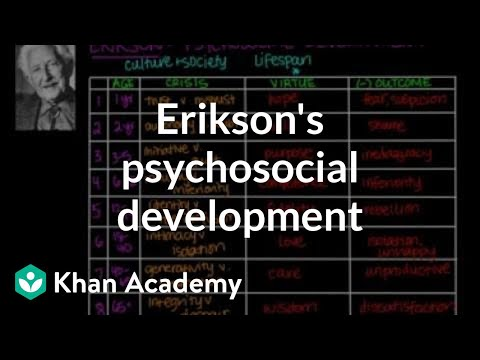 Erikson's psychosocial development | Individuals and Society | MCAT | Khan Academy