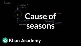 Seasons aren