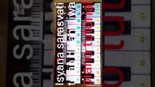 Isyana sarasvati,tetap dalam jiwa piano tutorial