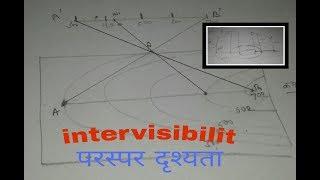 परस्पर दृश्यता (intervisibility)