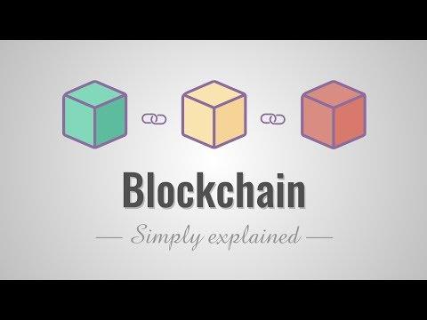 Xxx Mp4 How Does A Blockchain Work Simply Explained 3gp Sex