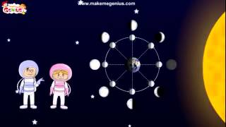 Phases of the Moon  Explanation for kids  Animation Lesson Unit