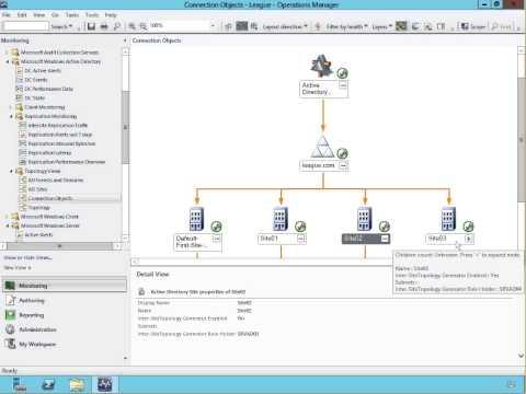 Monitorando Active Directory com SCOM 2012 SP1 #ws2012 #techedbr #mvpbr