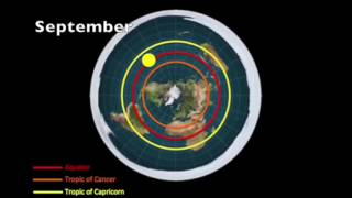 Flat Earth Precision-Seasons, Time Zones, and Star Trails