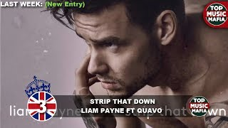Top 40 Songs of The Week - June 3, 2017 (UK BBC CHART)