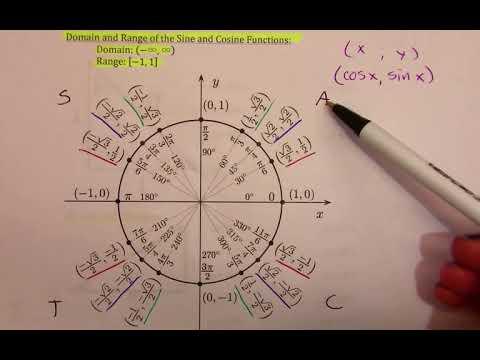 Xxx Mp4 Pre Calc 4 2 Part 1 3gp Sex