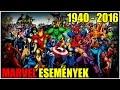 A Marvel Univerzum eseményei 1940-2016