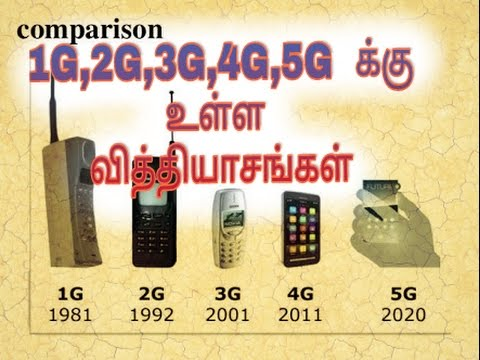 Xxx Mp4 1G 2G 3G 4G 5G Differences In Tamil Tamil Culture 3gp Sex