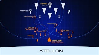 The Battle of Atollon - Analysis of Rebels Season 3 Final Battle (Featuring Spacedock)