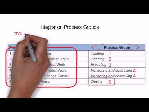 PMP - Integration in Arabic شرح عربي لإدارة المشروعات