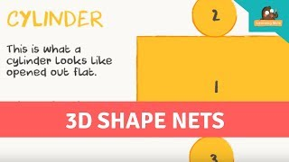 3D Shape Nets for Kids - 3D Shapes for kids - Geometric Nets