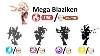 Mega Blaziken - Pokemon Mega Type Swap.