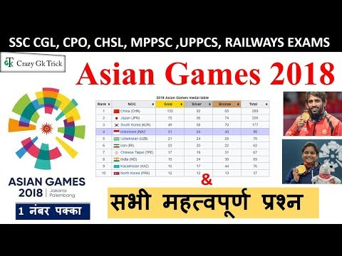 Xxx Mp4 Asian Games 2018 All Important Questions On Asian Games 2018 Gk Quiz On Asian Games 2018 3gp Sex