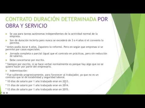 Xxx Mp4 PARTE 05 FORMACIÓN Y ORIENTACIÓN LABORAL FOL LOS DIFERENTES TIPOS DE CONTRATO LABORAL 3gp Sex