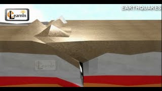 How does Earthquake occur with explanation - Social Science 3D animation video in HD