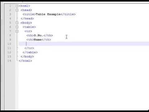 Chapter 4 HTML Table Tag Hindi
