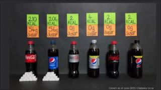 Coca Cola & Pepsi
