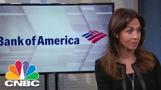 Bank of America Head of Digital Banking: Moving to Mobile | Mad Money | CNBC