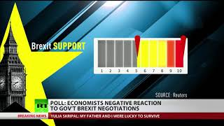 Poll: Economists give negative reaction to Tories Brexit negotiations