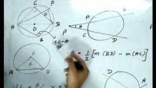 Geometry - Circle for CAT (Part 1 of 2)