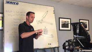 Mike Maier Inc MOD1 Front Suspension Technical Explanation
