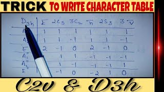 TRICK to write character table for C2v and D3h | Group theory tips and tricks 🔥