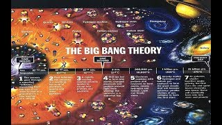 BIG BANG: A ORIGEM DO UNIVERSO