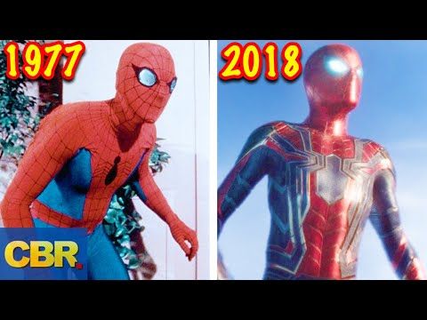 The Evolution Of Spider-Man's Suits