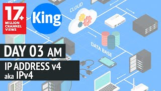 200-125 CCNA v3.0 | Day 3 (AM): IP Address V4 | Free Cisco Video Training 2016 | NetworKing