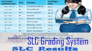 के हाे SLC काे A, B, C, D, + ? SLC Grading System of Nepal