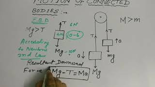 laws of motion for class 11th || NEET/AIIMS ||Motion of two bodies connected by a string