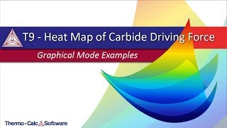Example 9 - Heat Map of Carbide Driving Force
