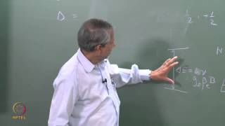 Mod-01 Lec-02 Introduction to EPR spectroscopy