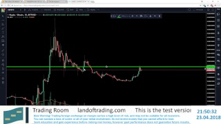 BTC and XRP: Cryptocurrencies - Charts, Live News and Education