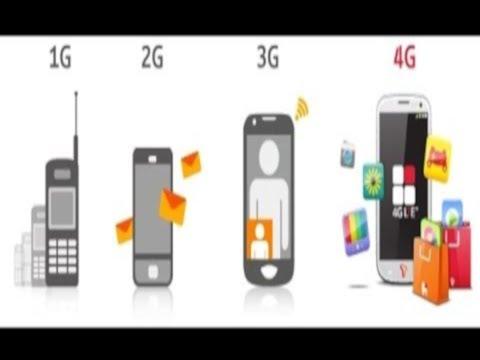 Xxx Mp4 1G 2G 3G 4G Technology 3gp Sex
