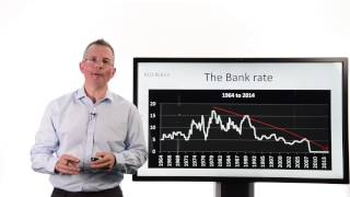 Tim Bennett Explains: Duration - The word every bond investor should understand