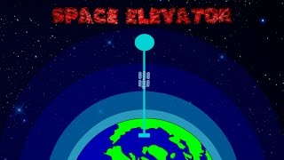 What is a Space Elevator? | Brainstormed TV