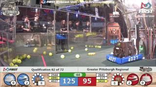 Qual 62 - 2017 Greater Pittsburgh Regional