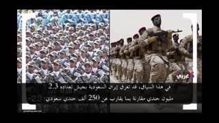 ماذا لو دخلت إيران والسعودية في حرب؟ (فيديو)