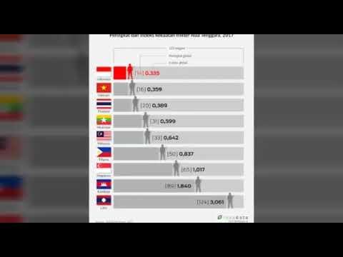 Xxx Mp4 Hebaatt Militer Indonesia Terkuat Di Asia Tenggara Dan 14 Terbesar Di Dunia 3gp Sex