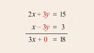 Algebra 37 - Solving Systems of Equations by Elimination