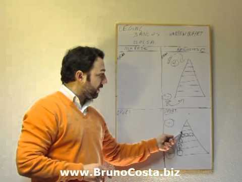 Bruno Costa MMN e o Mito da Pirâmide