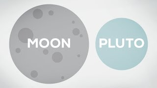 How Big is the Moon? MM#1