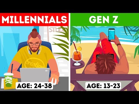 Generations X Y and Z Which One Are You