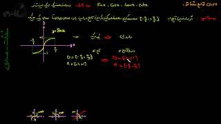 آموزش حسابان - وارون توابع مثلثاتی
